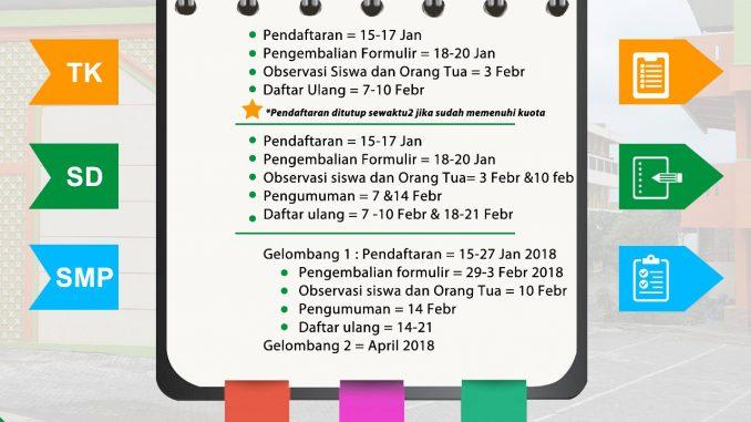 Brosur Ppdb 2018 Paud Tk Sdit Smp It Insan Permata Website