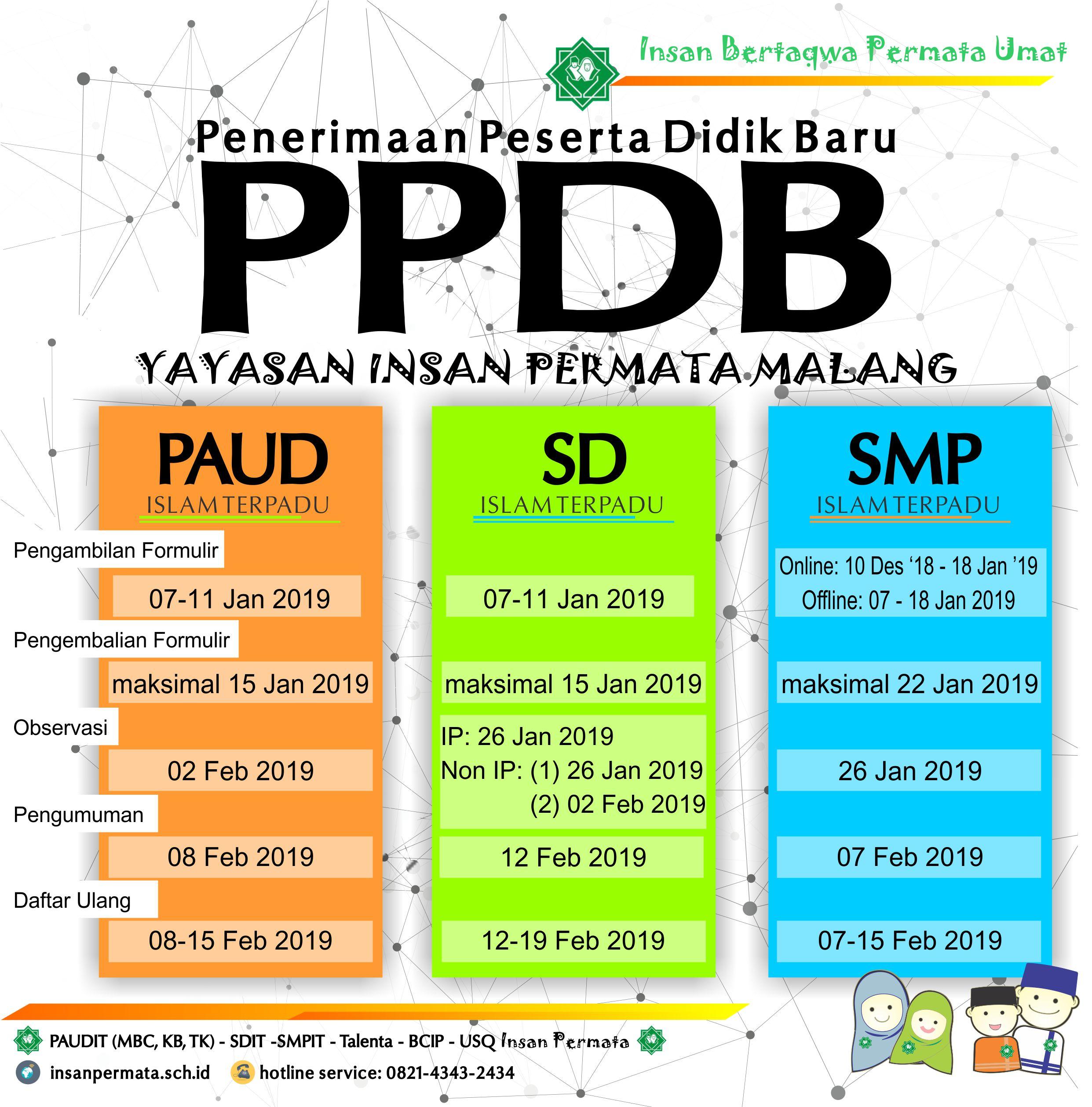 ppdb 19